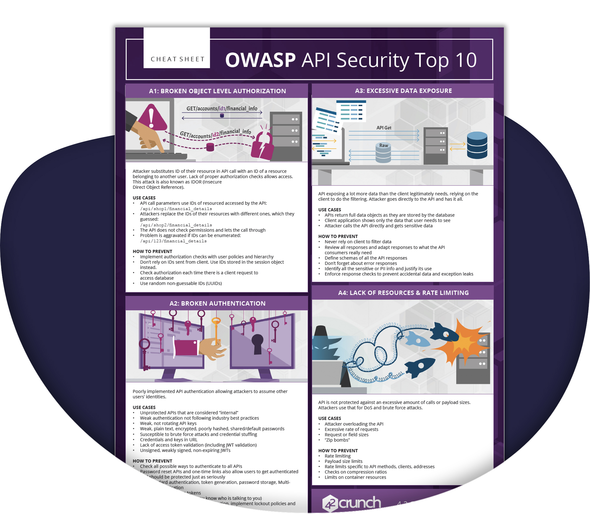 owasp-cheat-sheet-lp